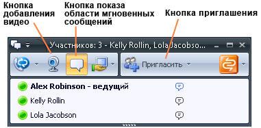 Кнопки разговора в Microsoft Communicator